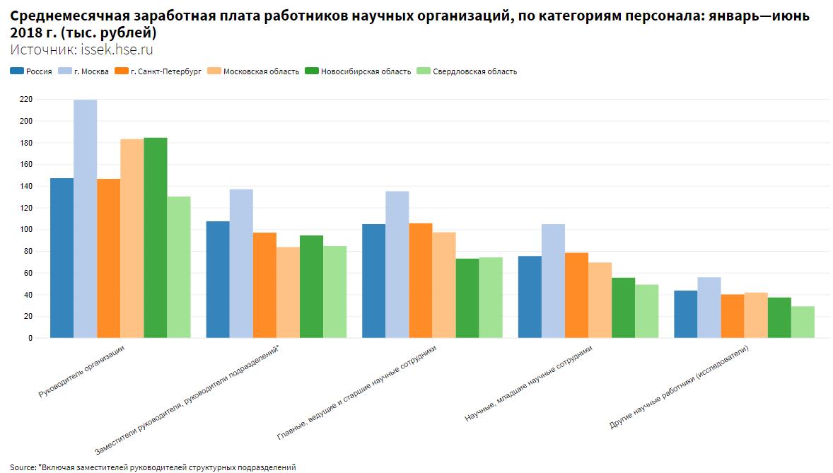 Иконографика доклада Мартыновой и Тарасенко