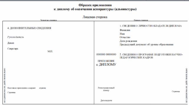 Диплом для закончивших аспирантуру phd в России Вместе