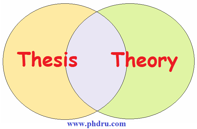 Theory & Thesis